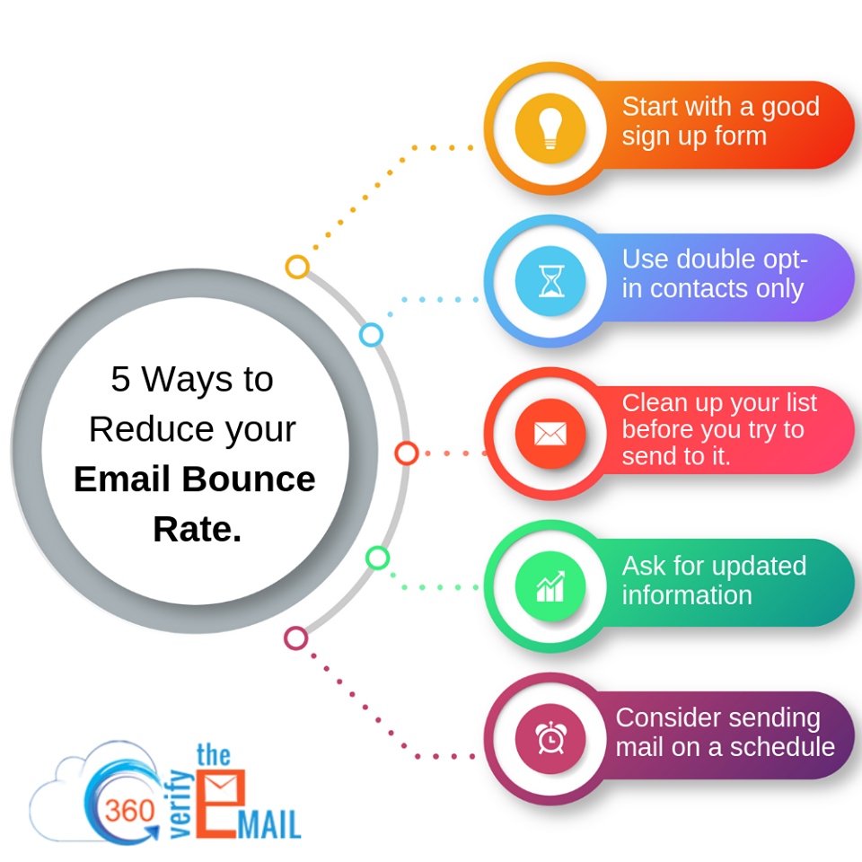 5-tips-to-reduce-email-bounce-rates