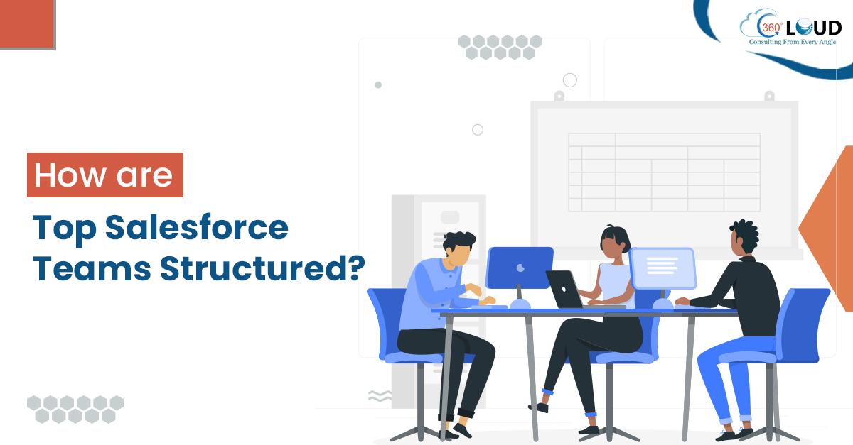 Top Salesforce Teams Structured